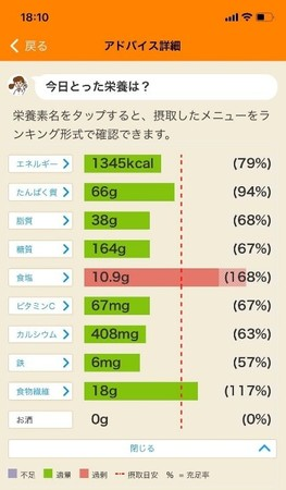 栄養素チャート(イメージ)