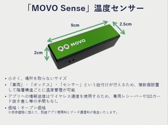 「MOVO Sense」温度センサーのイメージ