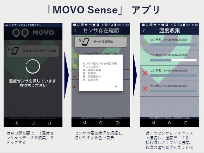 「MOVO Sense」アプリのイメージ