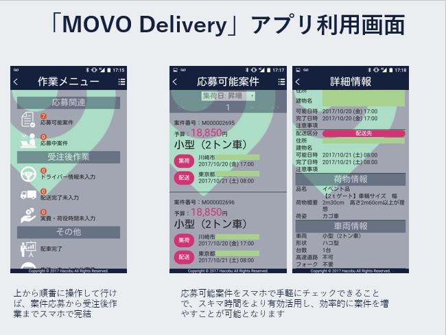 「MOVO Delivery」操作画面のイメージ
