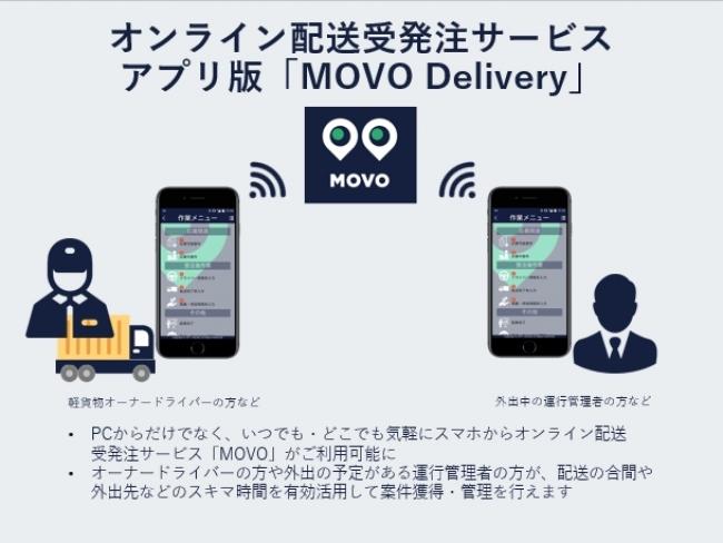 オンライン配送受発注サービス アプリ版「MOVO Delivery」のイメージ