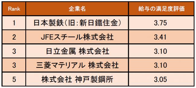 日本 製鉄 コロナ