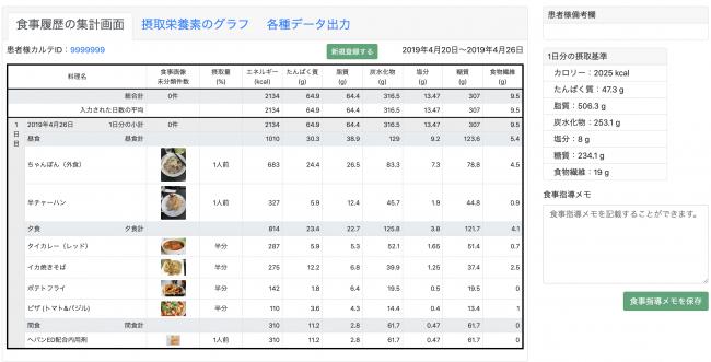 食品栄養素集計画面(病院用)