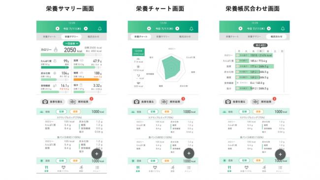 カロミル アプリ画面