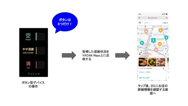 (図)イメージ図