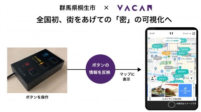 VACANでの情報配信の仕組み
