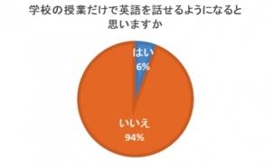 株式会社日本マーケティングリサーチ機構
