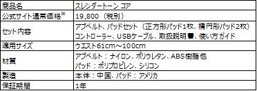 ※公式サイト通常価格はhttpswww.shopjapan.co.jpで一般のお客様が特別な値引きが適用されない場合に購入いただける価格です。 (公式サイト内でセールを実施する際には値引きする場合もございます)