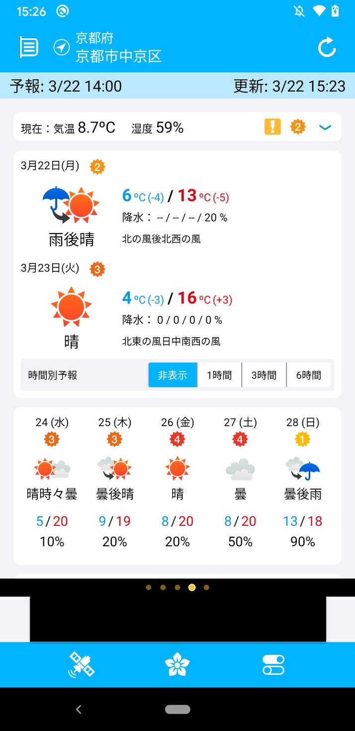 京都市25日間天気予報