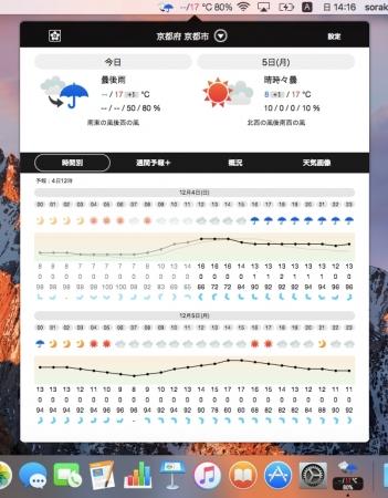 予報 1 天気 時間 東京