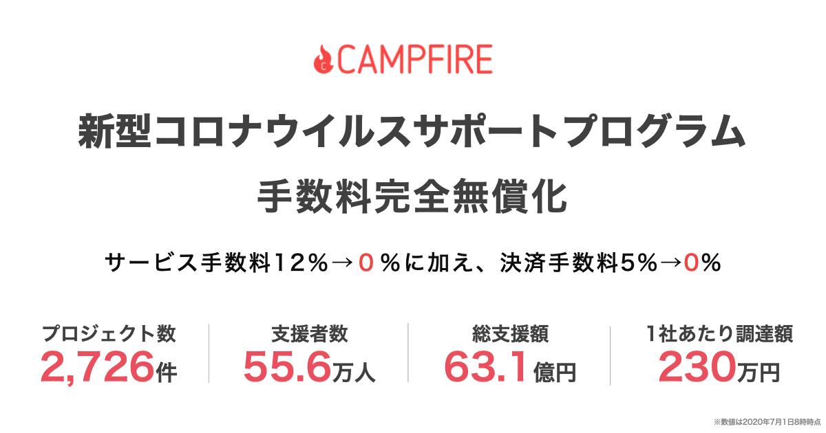 クラファン・応援チケット - cover