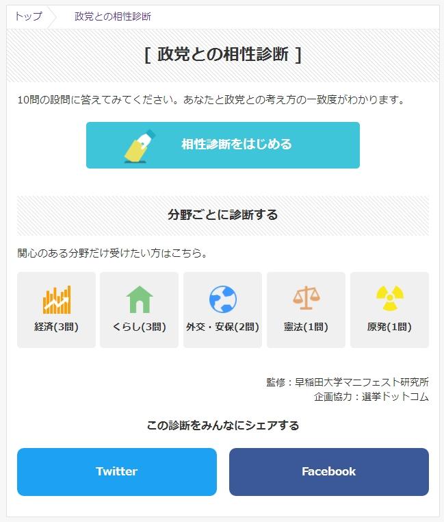政党 相性 診断 投票マッチング - 日本政治.com