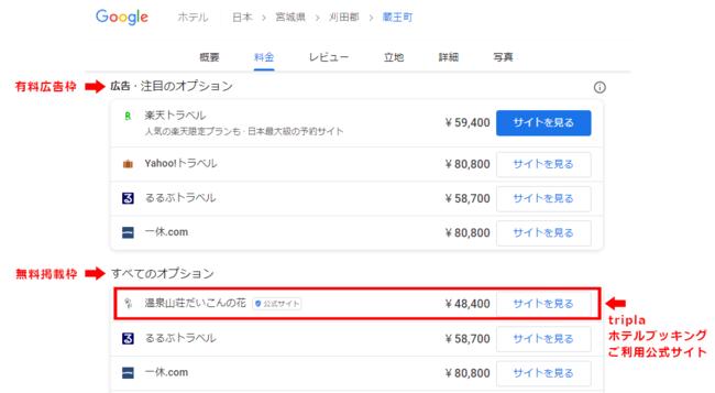 Googleホテル検索上の宿公式サイト価格表示イメージ