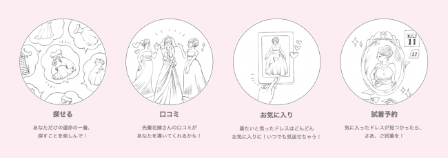 82d5851c28e1a 結婚衣装選びのクチコミ情報サイト「DRESPIC」、「Wedding Park DRESS ...