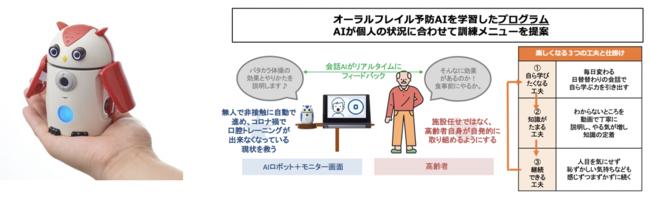 無人・非接触・自動で口腔機能トレーニングをおこなうAIロボットを共同開発