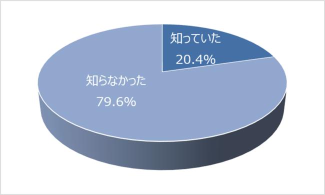 田辺三菱製薬は日本で最も歴史のある製薬会社であることをご存知でしたか?