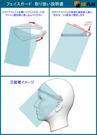 【飛沫感染対策】新型コロナウイルス感染症対策支援として、「3Dプリンタ製 フェイスガード」を販売開始!! 【実際の医療機関でも使用されている製品】