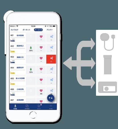 複数のセンサーを1つの画面で管理できるアプリ