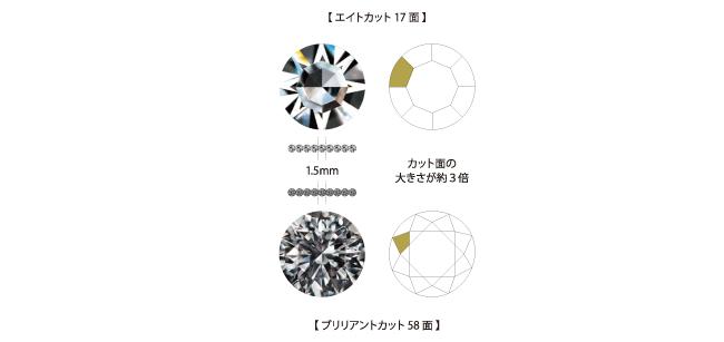 シングルカットダイヤモンドを使...