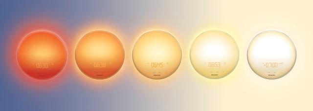 (図1)色温度の変化イメージ