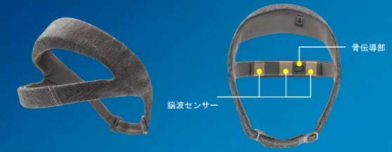 骨伝導スピーカー、脳波センサー