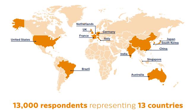 調査対象国と参加者数