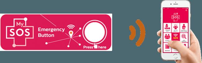 SOSボタン(近日発売予定)        無料スマートフォンアプリ 「MySOS」と連動