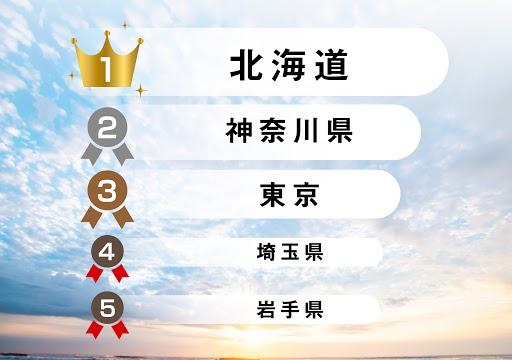 2021年1月1日~31日「睡眠ランキング」都道府県100位以内の日本在住ユーザー、睡眠スコア+静寂スコア(100点満点)の平均値(月末時点のアクティブユーザー20名未満の県は除く)
