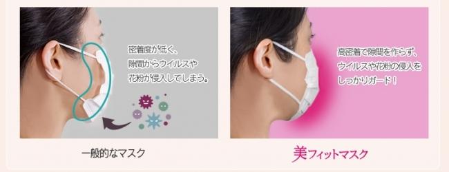 横 隙間 マスク 【マスク研究家に聞く】間違えると効果激減!? 正しいマスクの付け方・選び方