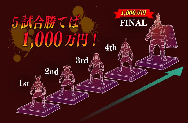 5試合勝てば1000万円!