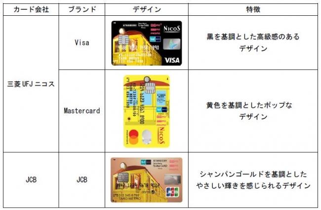 tokyo metro to me card に地下鉄開通90周年デザインが期間限定で登場