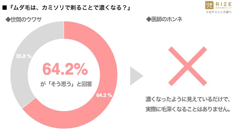 が 時期 て ちん くる げ 生え 日本の子どもが接種するワクチン