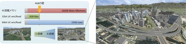 64bitネイティブ対応による地形空間拡大・分解能力向上、高品質テクスチャ対応