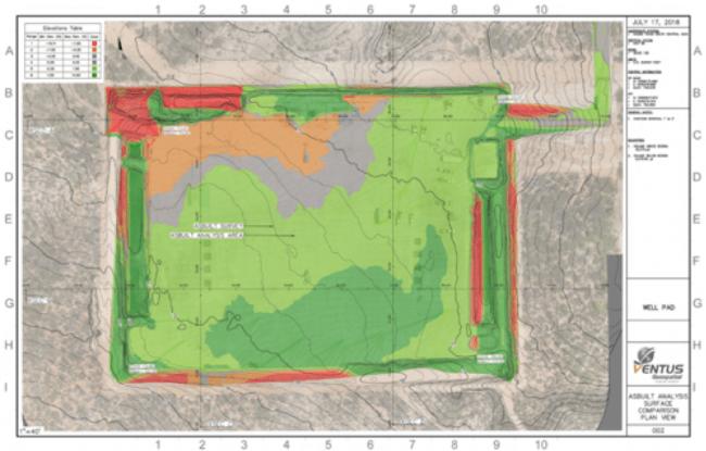 ドローンの飛行により得られた、坑井の標高と設計を比較したデータ