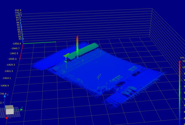 テラライダーで取得した、清水ナショナルトレーニングセンターのグラウンドの3次元データ