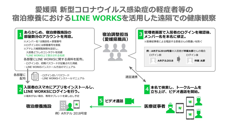 愛媛 県 コロナ ウイルス 感染 愛媛県庁/新型コロナウイルス感染症に関する情報