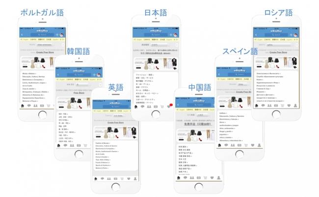 92ヶ国語の多言語表示自動切り替え。アクセスしているユーザの言語に合わせて適切な言語に切り替え。