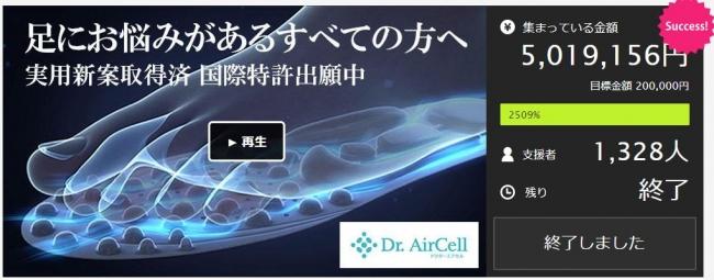 【新商品】Makuakeで1300人以上の支援を集めた話題の商品「3Dインソール」がmachi-yaで再登場