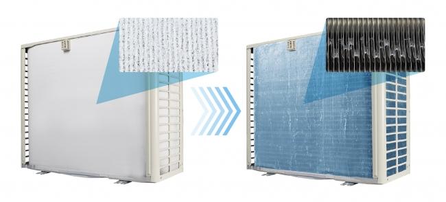 図2:室外機の「凍結洗浄」(イメージ図)