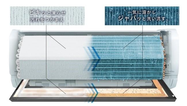 [図1:排水トレー凍結洗浄(イメージ図)]