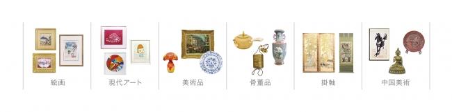 絵画、骨董・美術品 登録可能ジャンル