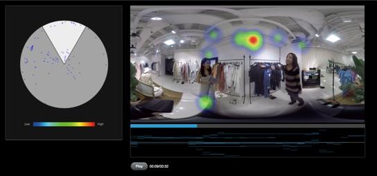 ▲ユーザーの視点が集中しやすいポイントをヒートマップ解析することが可能になった。