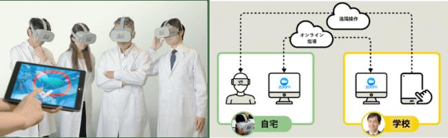 左から、アノテーション機能、多接続リモートVR教育システム