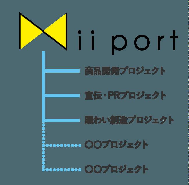 Nii portの取り組み
