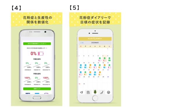 <画像左から>【1】アプリのダッシュボード/【2】アンケート結果や目の赤みの画像診断から花粉症レベルを数値化/【3】みんなでつくるリアルタイムの「みんなの花粉症マップ」/【4】花粉症とQOLや労働生産性の関連の見える化/【5】花粉症症状を日記化
