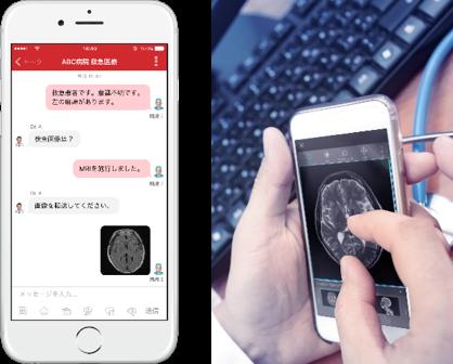 医療多職種間コミュニケーションイメージ