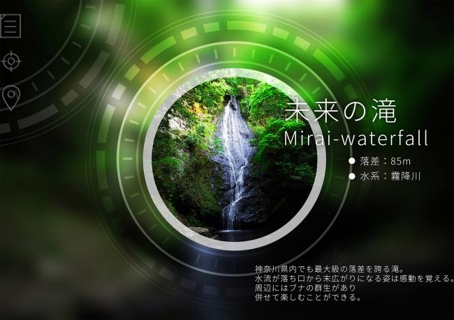 画像3 マイクロスポットの詳細情報画面イメージ