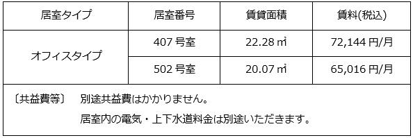 D21609-267-156730-0