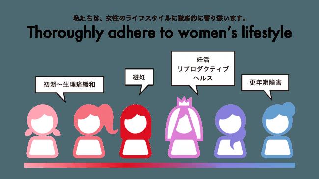 女性のライフステージ特有の悩み