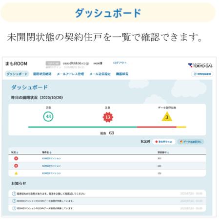 管理Web画面のイメージ1.